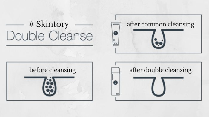 sự khác nhau giữa rửa mặt thông thường và rửa mặt theo double cleansing